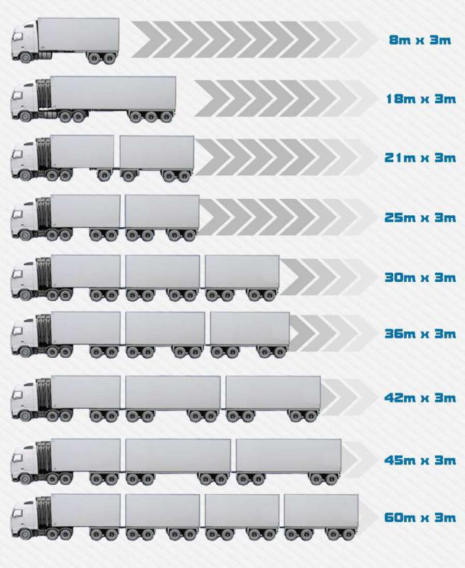 Balança rodoviária usada